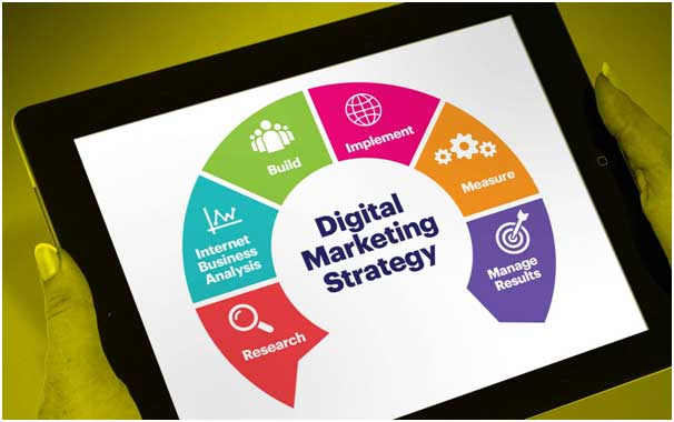 A Quick Guide To Digital Marketing And Its History