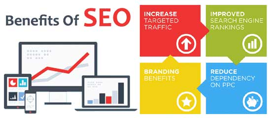 Benefits of SEO: An Indispensable Tool for Any Organization